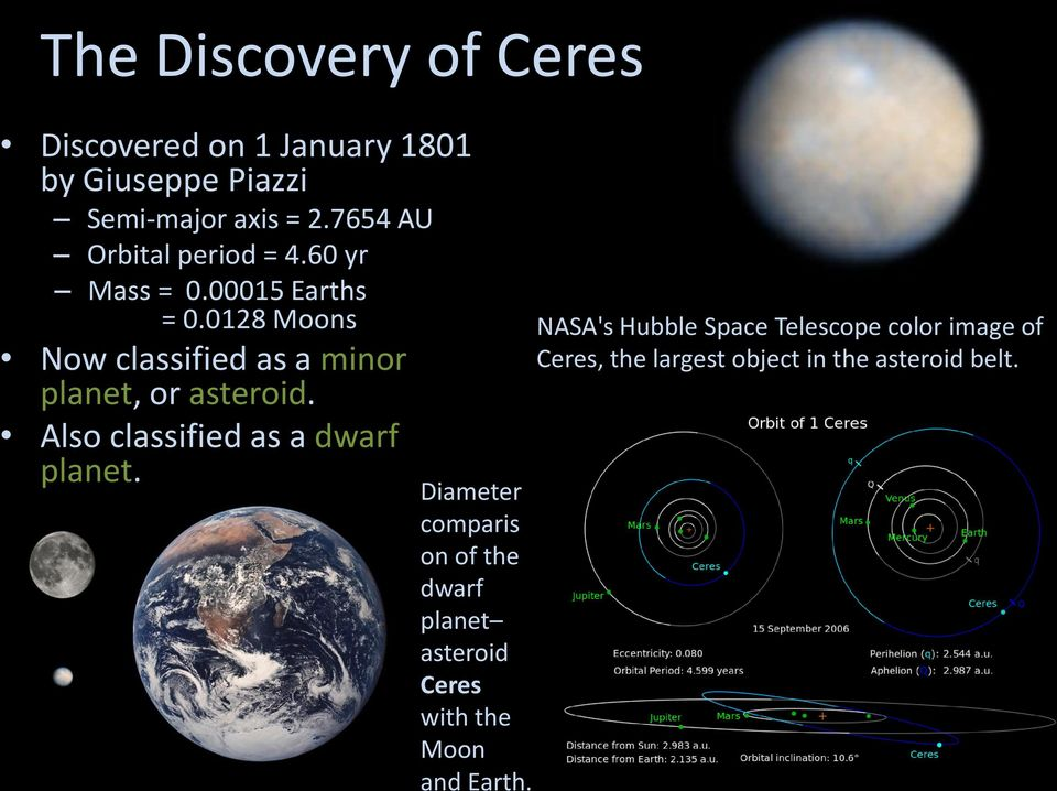 0128 Moons Now classified as a minor planet, or asteroid. Also classified as a dwarf planet.