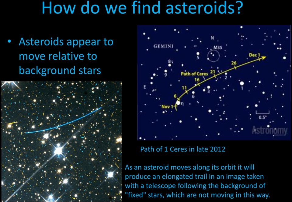 late 2012 As an asteroid moves along its orbit it will produce an