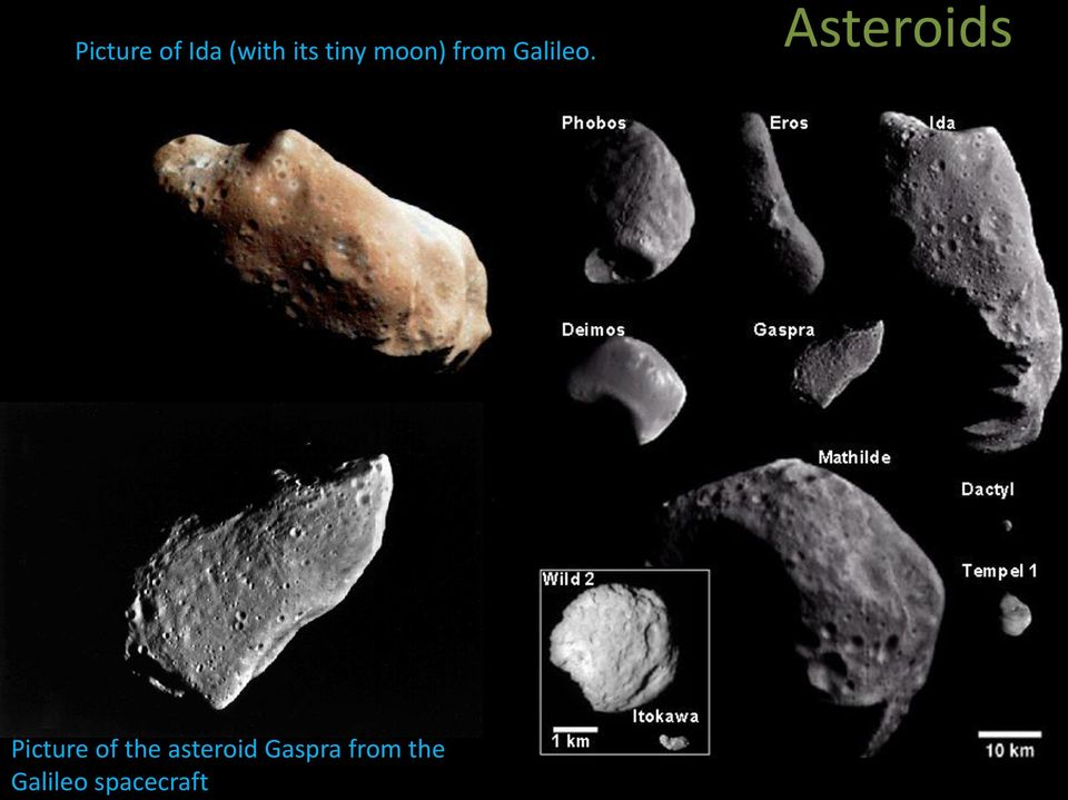 Asteroids Picture of the