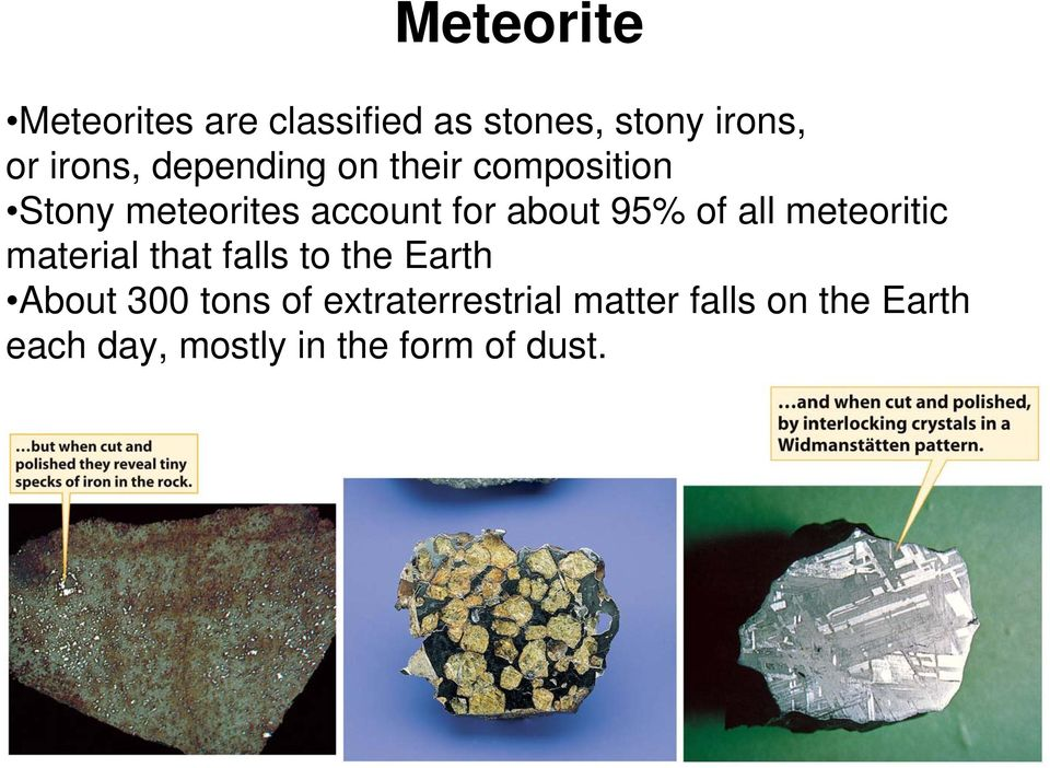 all meteoritic material that falls to the Earth About 300 tons of
