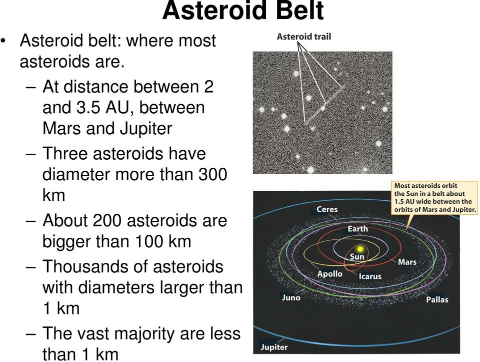 5 AU, between Mars and Jupiter Three asteroids have diameter more than