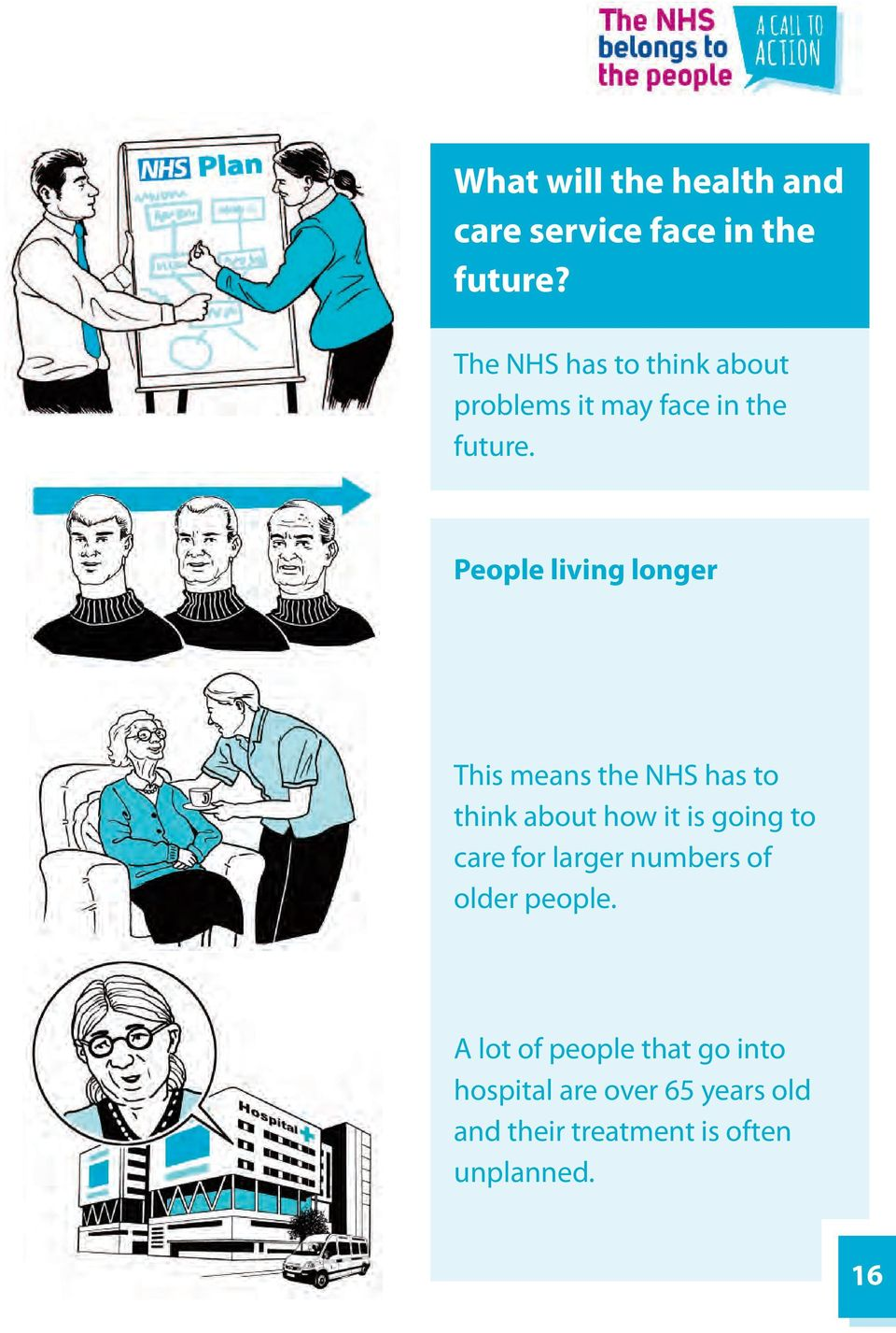 People living longer This means the NHS has to think about how it is going to care