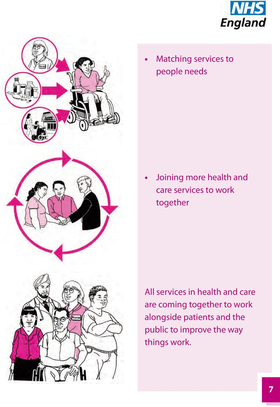 health and care are coming together to work alongside