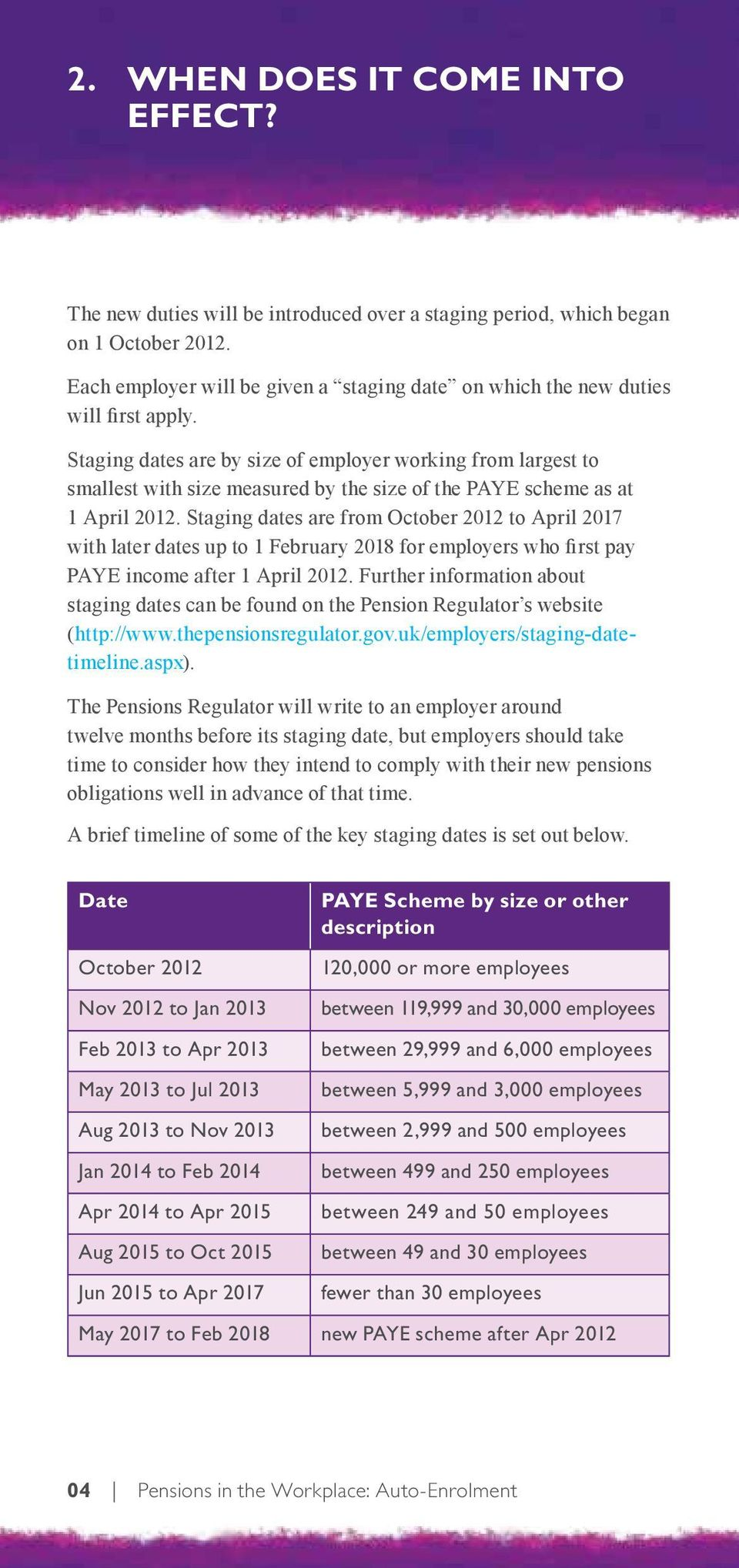 Staging dates are by size of employer working from largest to smallest with size measured by the size of the PAYE scheme as at 1 April 2012.