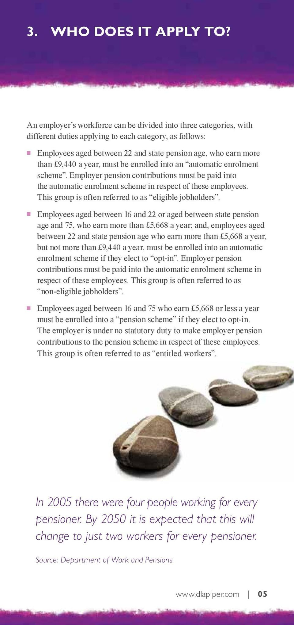 year, must be enrolled into an automatic enrolment scheme. Employer pension contributions must be paid into the automatic enrolment scheme in respect of these employees.