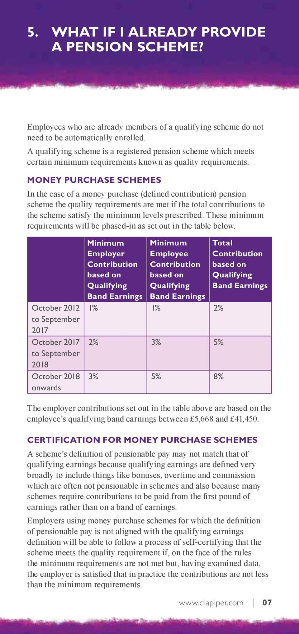 Money Purchase Schemes In the case of a money purchase (defined contribution) pension scheme the quality requirements are met if the total contributions to the scheme satisfy the minimum levels