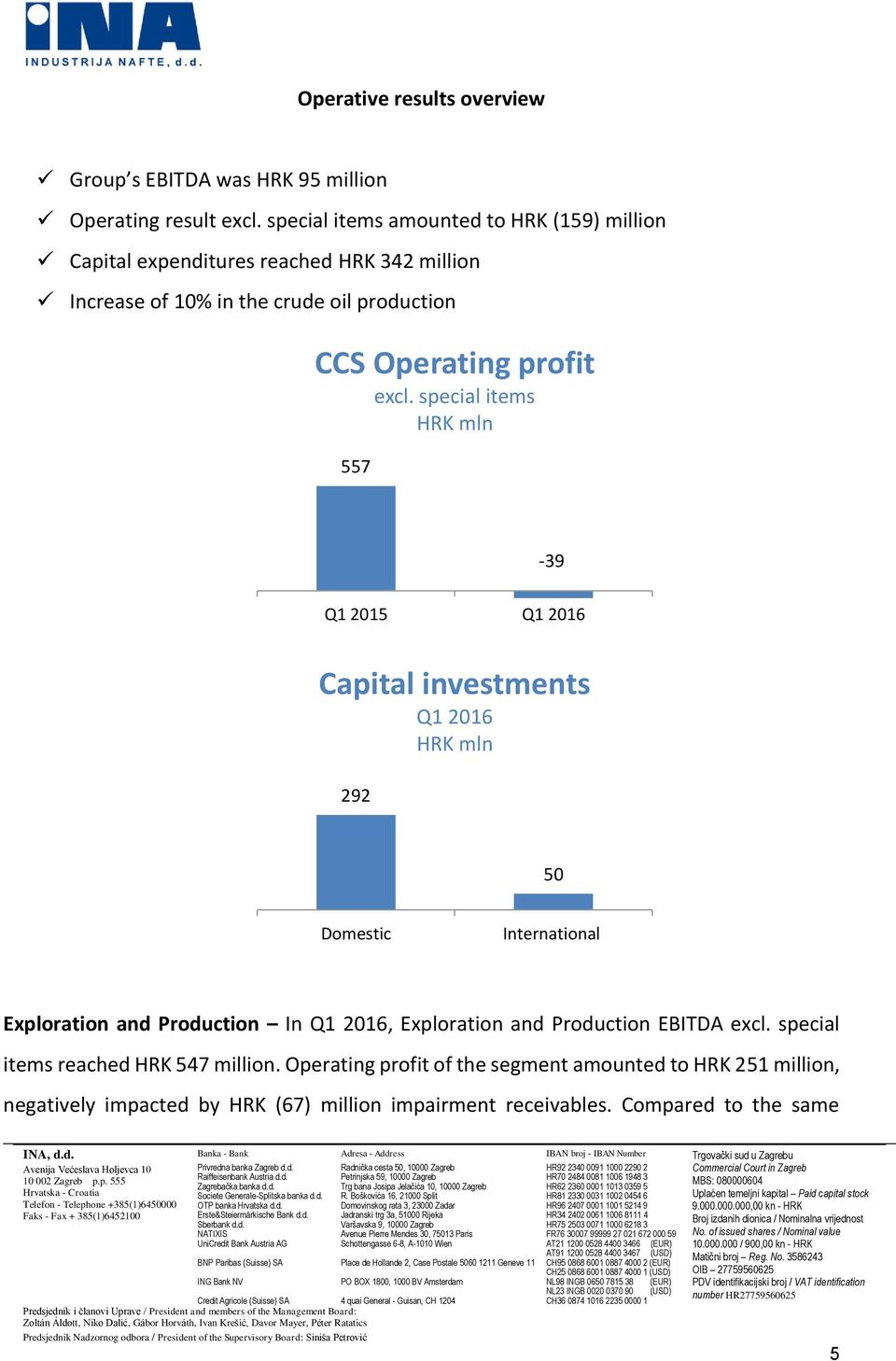 special items 557-39 Capital investments Q1 2016 292 50 Domestic International Exploration and Production In Q1 2016, Exploration and Production EBITDA excl.