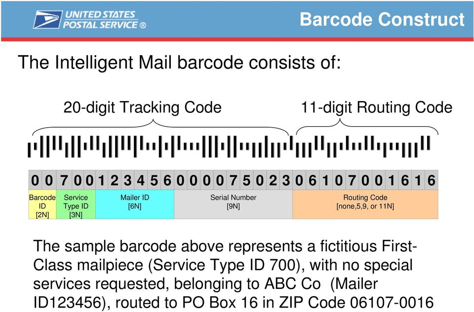 Routing Code [none,5,9, or 11N] The sample barcode above represents a fictitious First- Class mailpiece (Service Type ID
