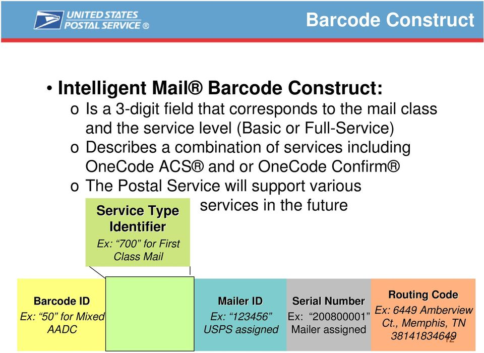support various Service Type Identifier Ex: 700 for First Class Mail services in the future Barcode ID Ex: 50 for Mixed AADC Mailer