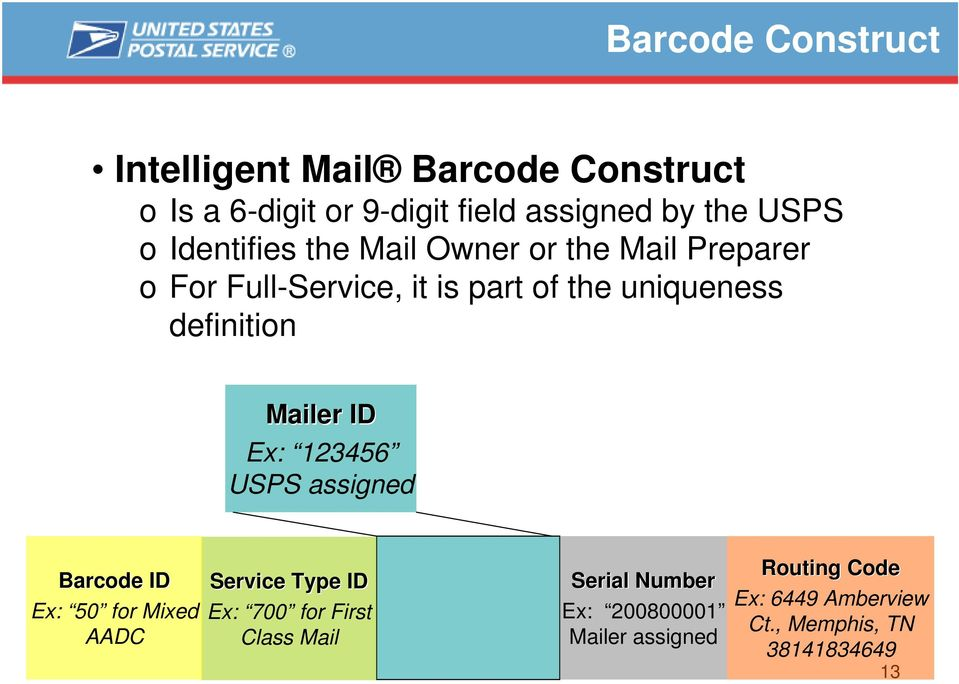 Mailer ID Ex: 123456 USPS assigned Barcode ID Ex: 50 for Mixed AADC Service Type ID Ex: 700 for First Class