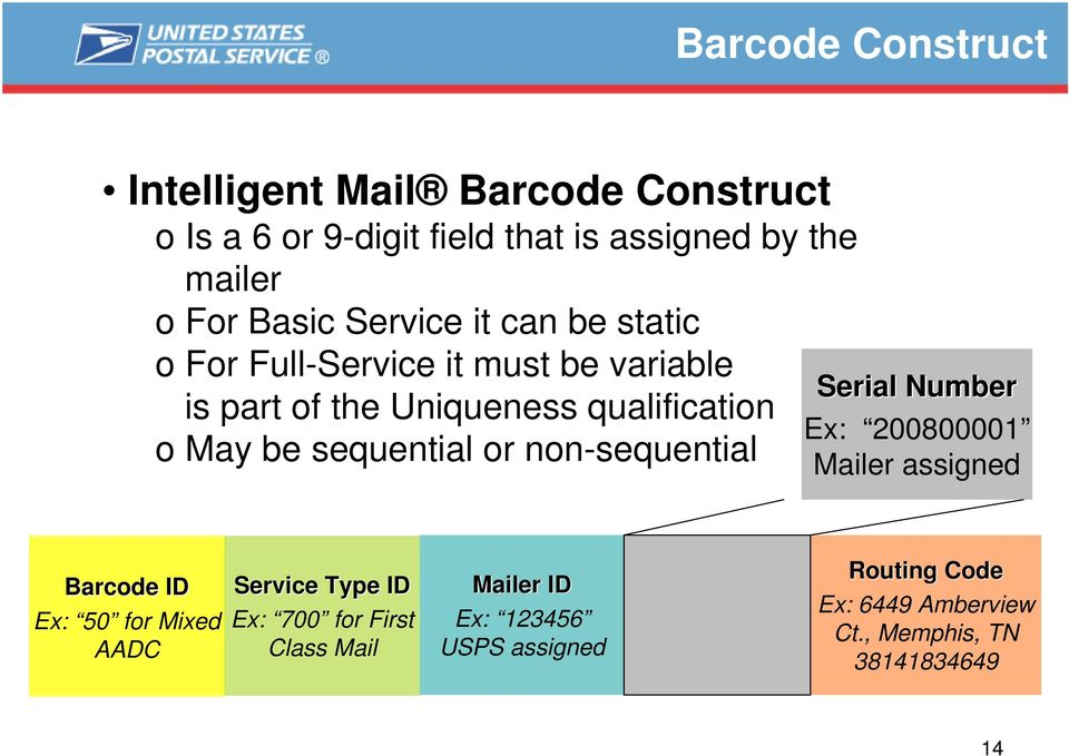 sequential or non-sequential Serial Number Ex: 200800001 Mailer assigned Barcode ID Ex: 50 for Mixed AADC Service Type