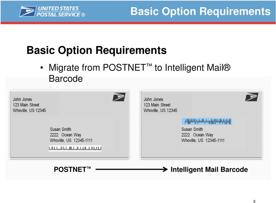 POSTNET to Intelligent Mail