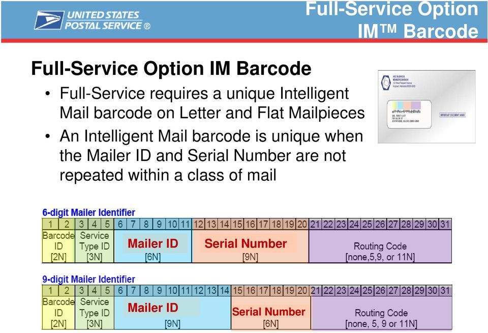 Intelligent Mail barcode is unique when the Mailer ID and Serial Number are