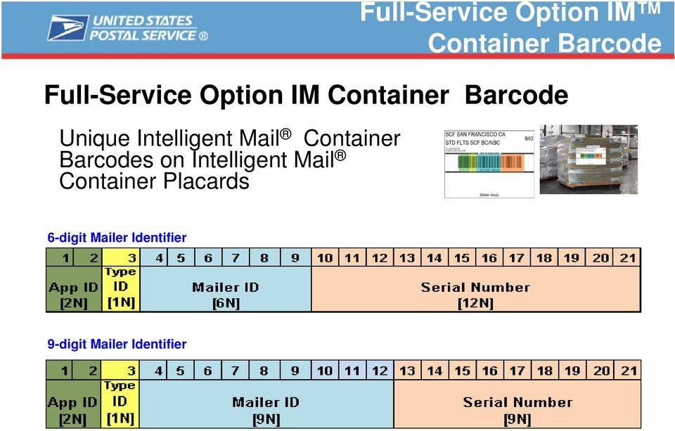 Container Barcodes on Intelligent Mail Container