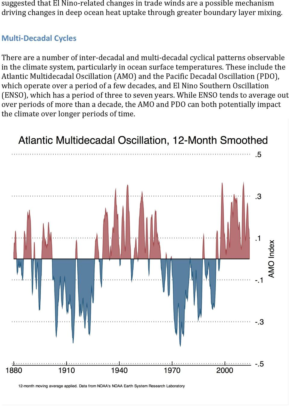 These include the Atlantic Multidecadal Oscillation (AMO) and the Pacific Decadal Oscillation (PDO), which operate over a period of a few decades, and El Nino Southern Oscillation