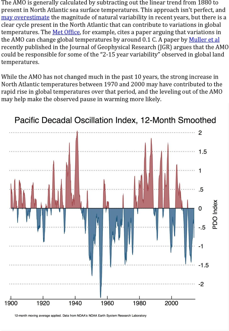 global temperatures. The Met Office, for example, cites a paper arguing that variations in the AMO can change global temperatures by around 0.1 C.
