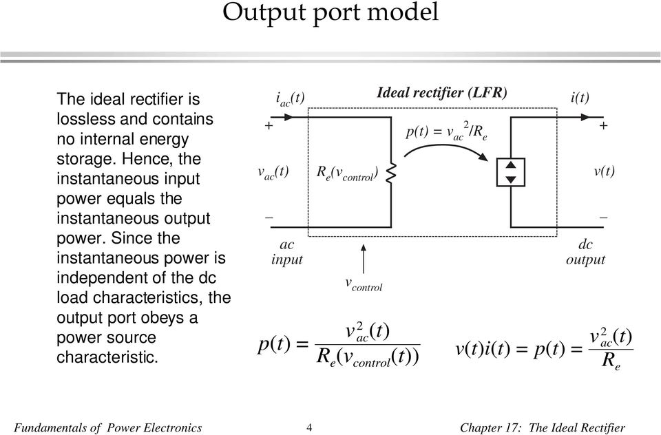Since the instantaneous power is independent of the dc load characteristics, the output port obeys a power source