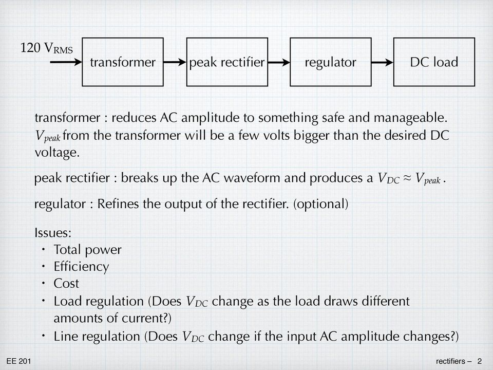 V peak regulator : Refines the output of the rectifier optional) Issues: Total power Efficiency Cost Load regulation Does VDC change
