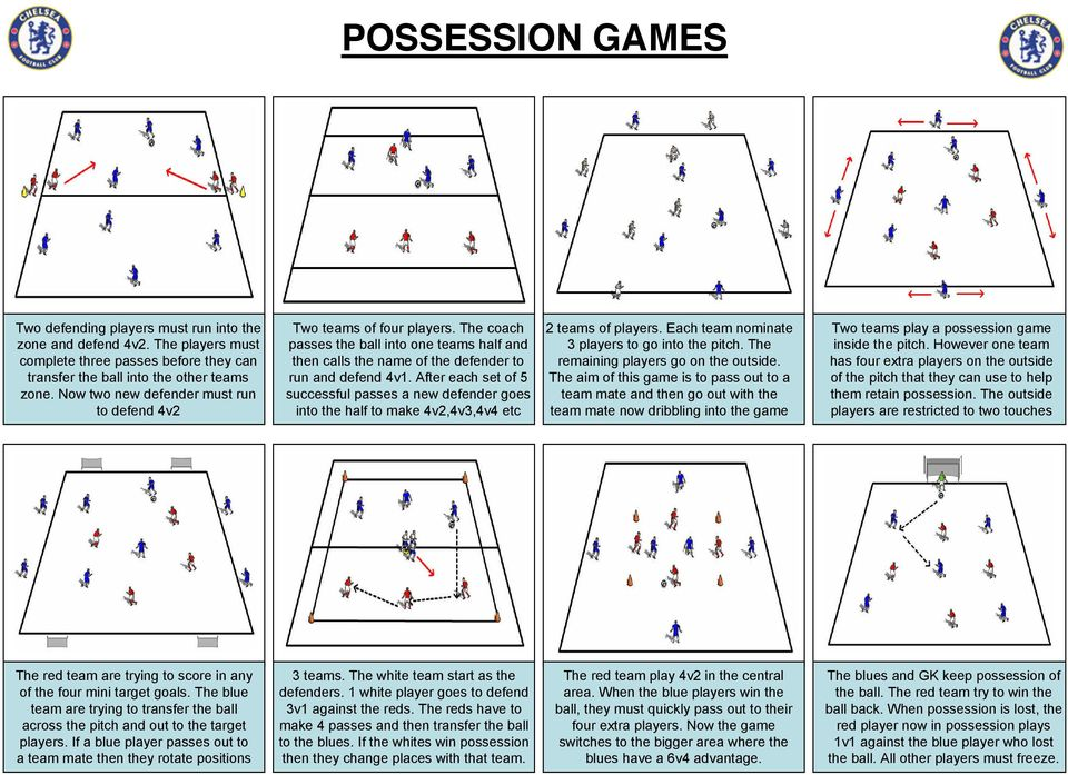 After each set of 5 successful passes a new defender goes into the half to make 4v2,4v3,4v4 etc 2 teams of players. Each team nominate 3 players to go into the pitch.