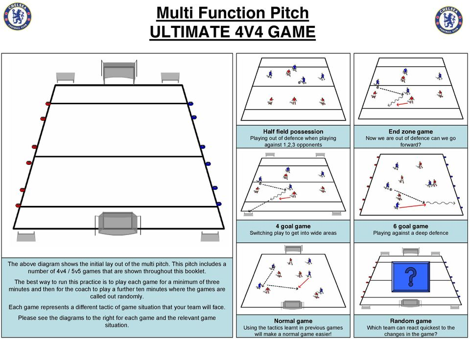 This pitch includes a number of 4v4 / 5v5 games that are shown throughout this booklet.