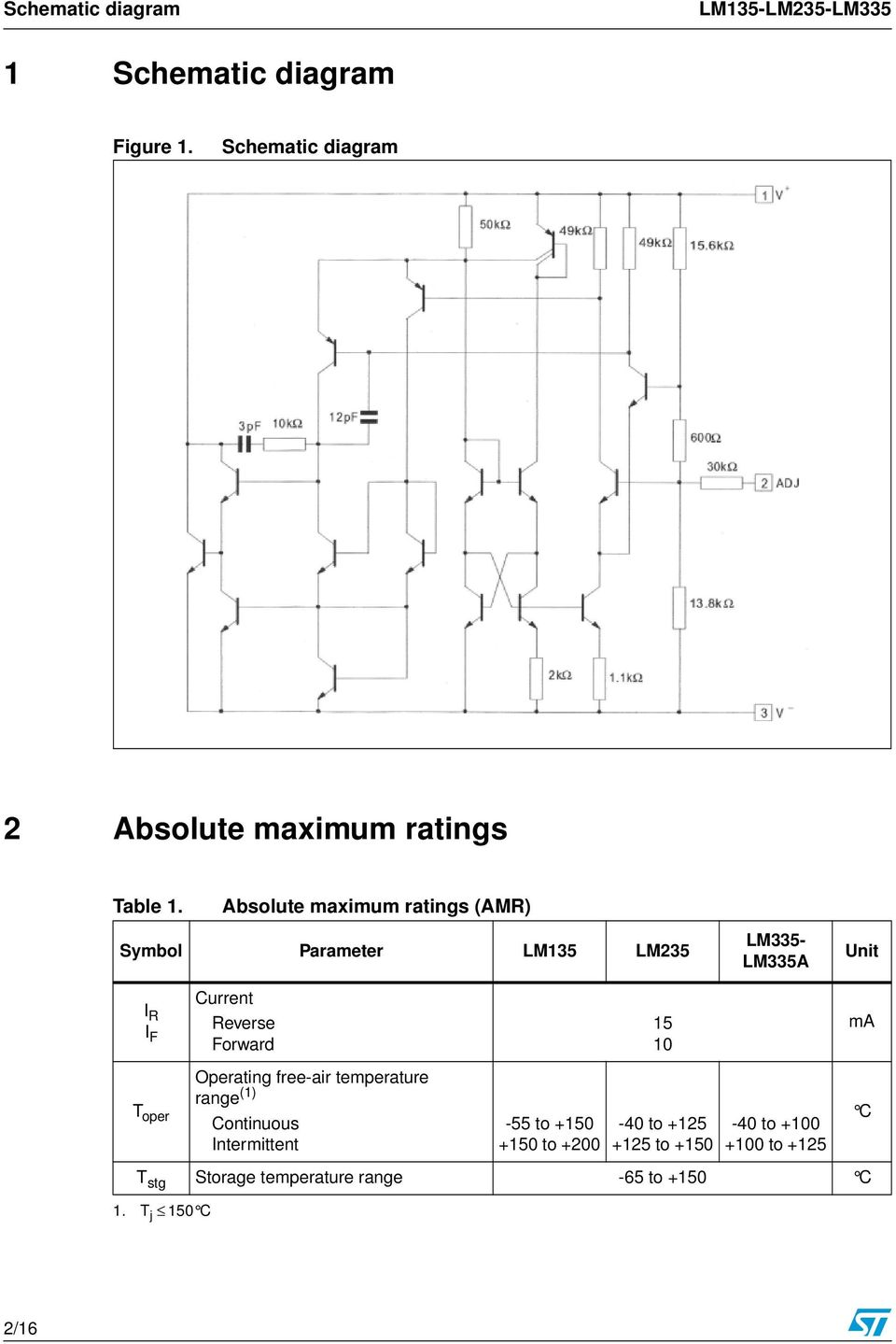 Absolute maximum ratings (AMR) Symbol Parameter LM135 LM235 LM335- LM335A Unit I R IF Current Reverse Forward 15
