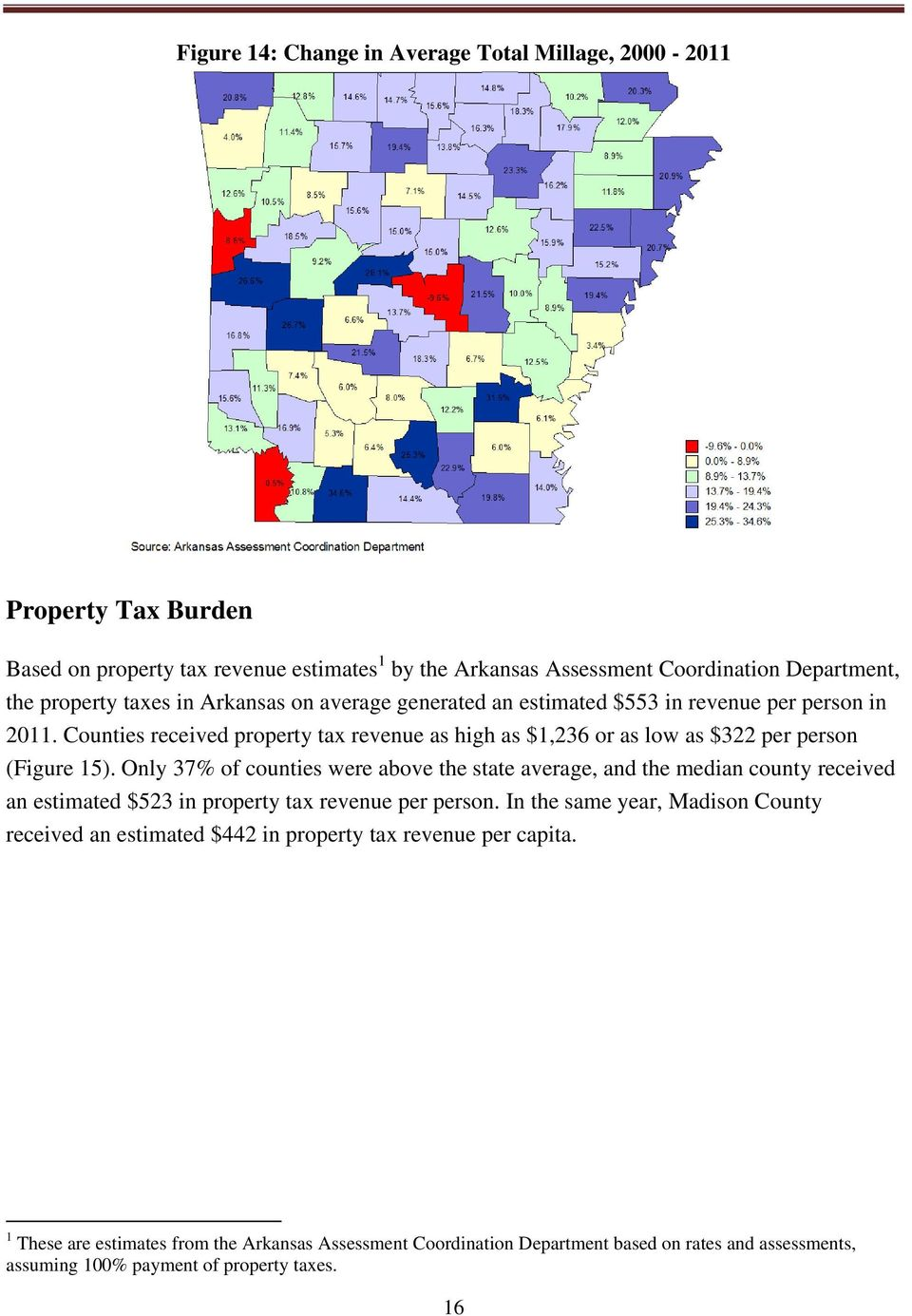 Only 37% of counties were above the state average, and the median county received an estimated $523 in property tax revenue per person.