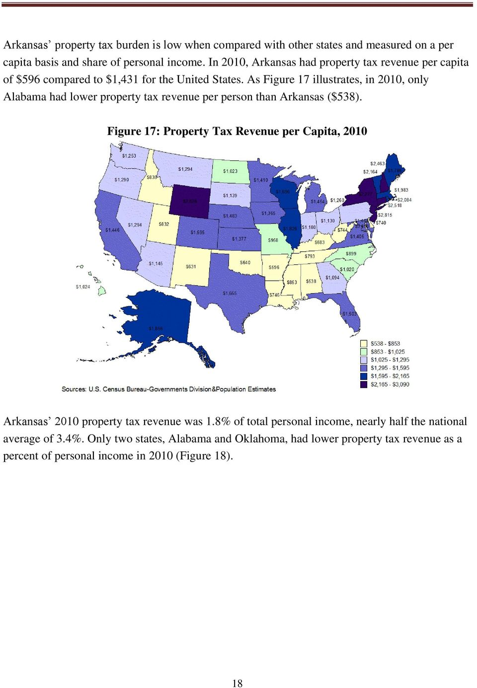 As Figure 17 illustrates, in 2010, only Alabama had lower property tax revenue per person than Arkansas ($538).