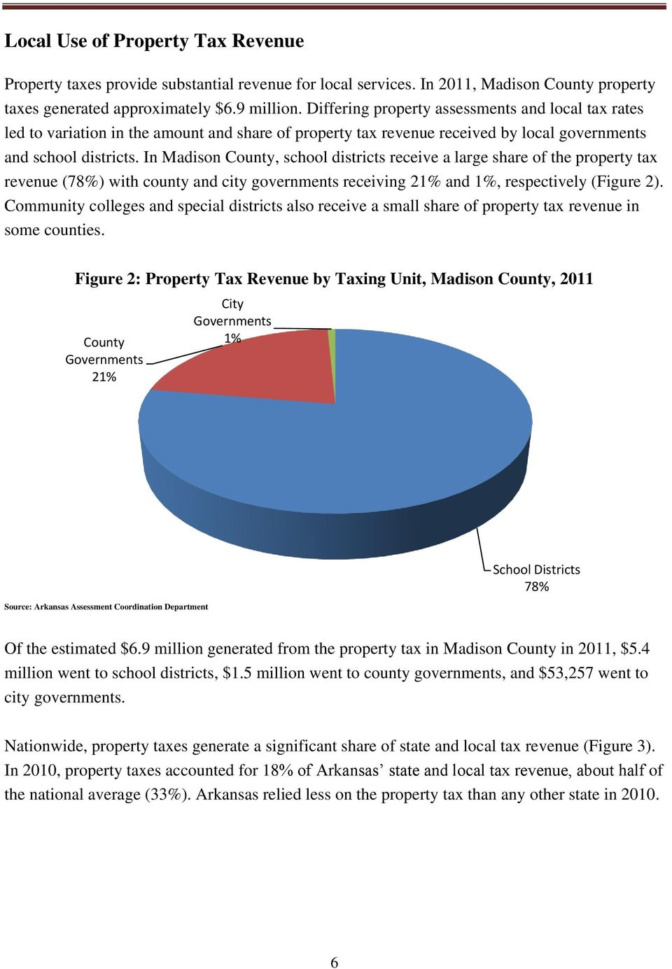 In Madison County, school districts receive a large share of the property tax revenue (78%) with county and city governments receiving 21% and 1%, respectively (Figure 2).