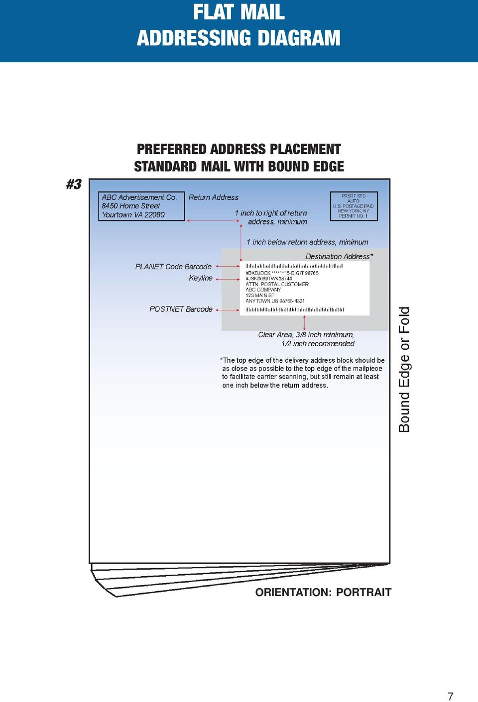PLACEMENT STANDARD MAIL WITH