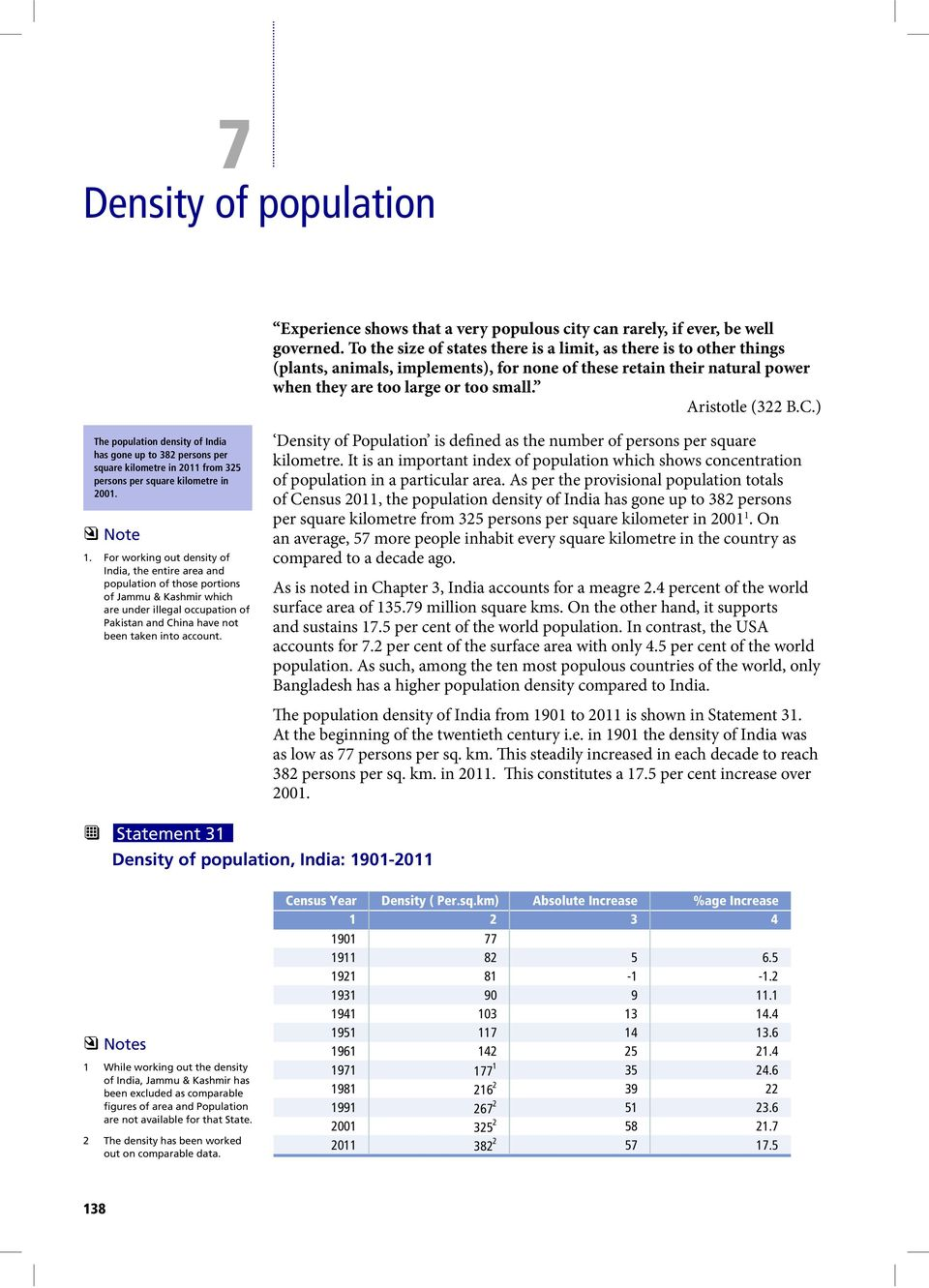 C.) The population density of India has gone up to 382 persons per square kilometre in 2011 from 325 persons per square kilometre in 2001. Note 1.
