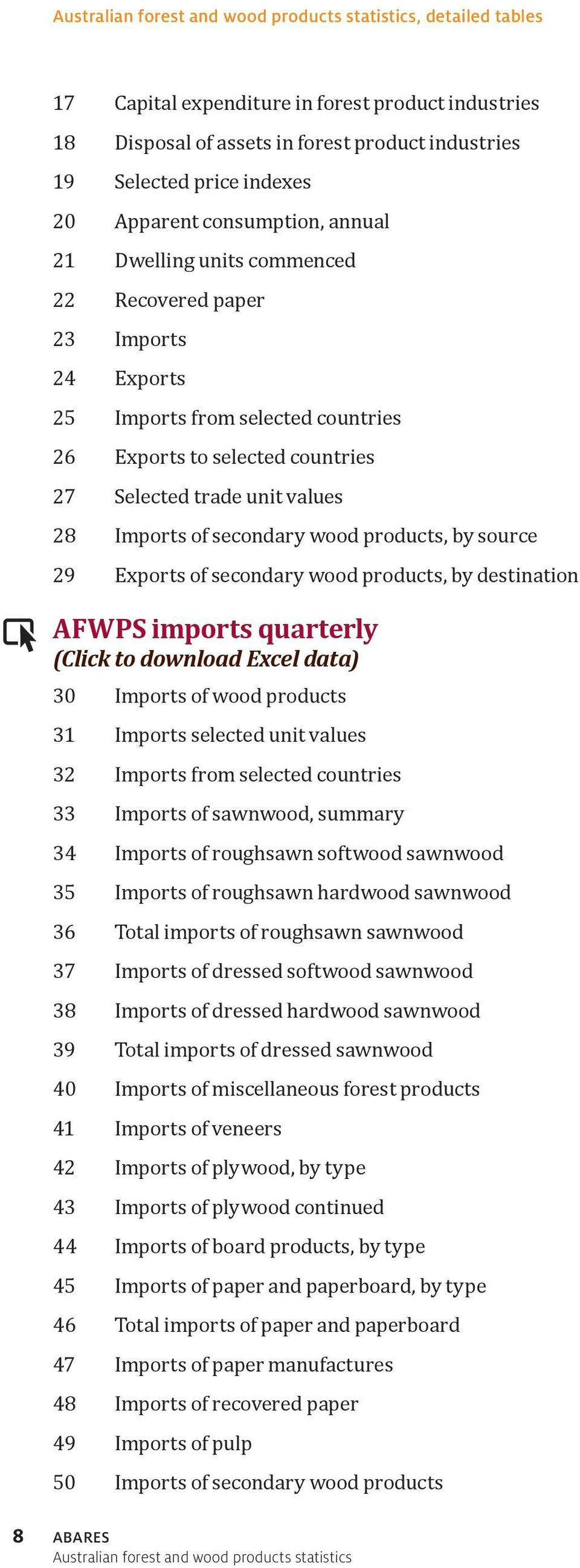29 Exports of secondary wood products, by destination AFWPS imports quarterly (Click to download Excel data) 30 Imports of wood products 31 Imports selected unit values 32 Imports from selected
