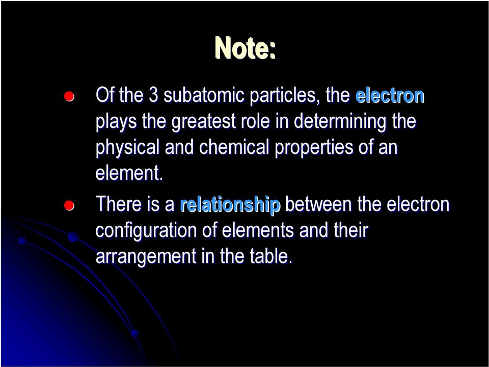 properties of an element.