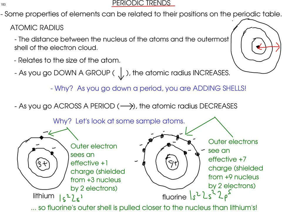 - As you go DOWN A GROUP ( ), the atomic radius INCREASES. - Why? As you go down a period, you are ADDING SHELLS! - As you go ACROSS A PERIOD ( ), the atomic radius DECREASES Why?