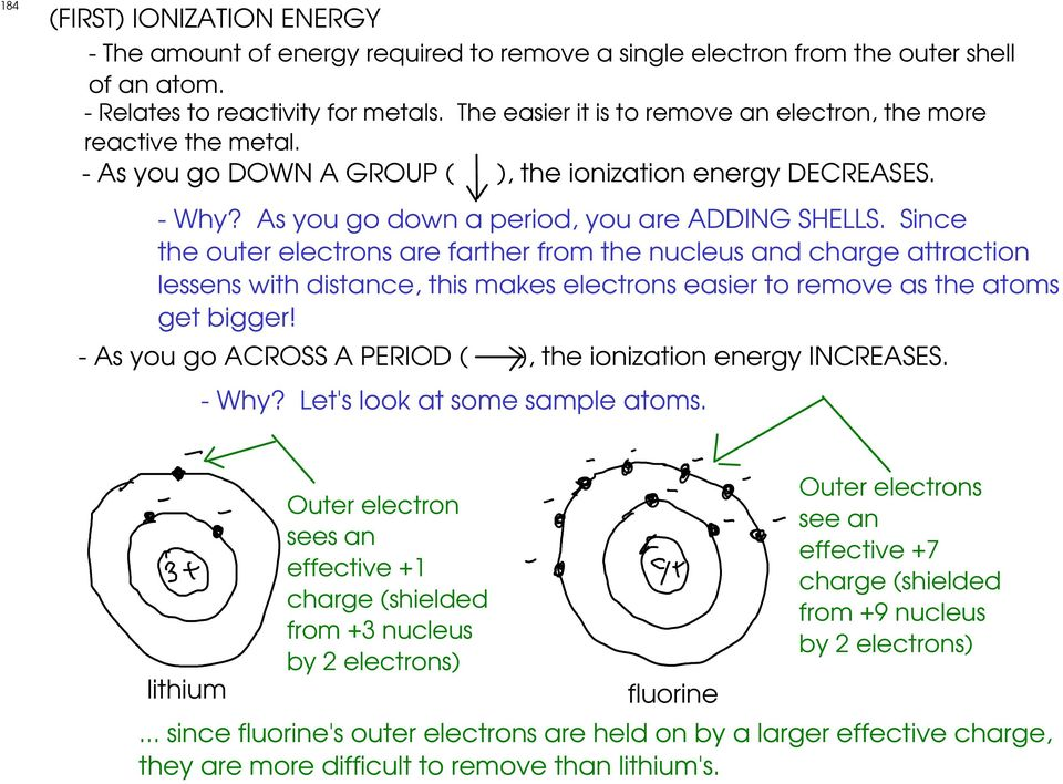 Since the outer electrons are farther from the nucleus and charge attraction lessens with distance, this makes electrons easier to remove as the atoms get bigger!