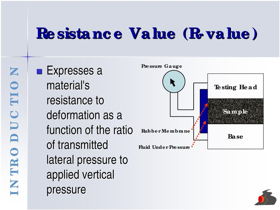 transmitted lateral pressure to applied vertical pressure