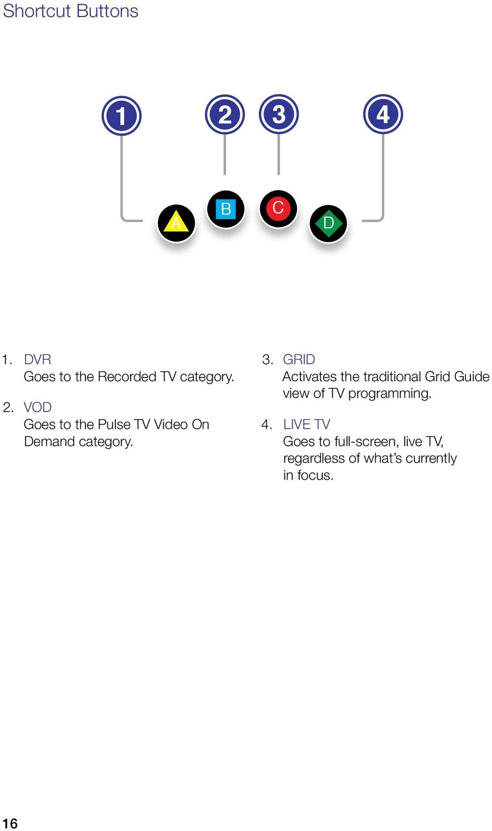 VOD Goes to the Pulse TV Video On Demand category. 3.