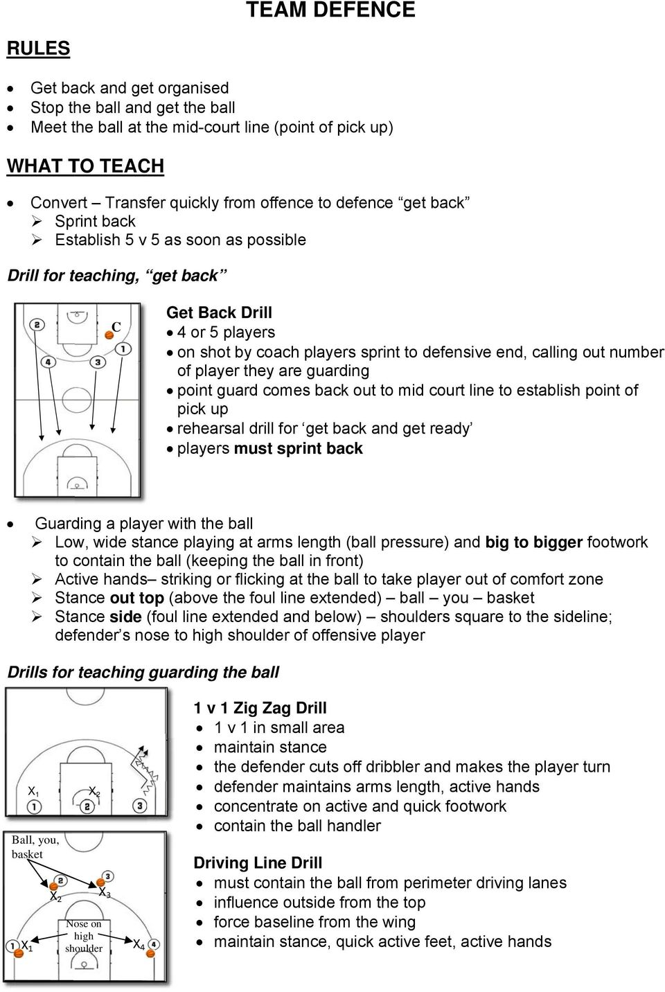 are guardingg point guard comes back out to mid court line to establish point of pick up rehearsal drill for get back and get ready players must sprint back Guarding a player with the ball Low, wide
