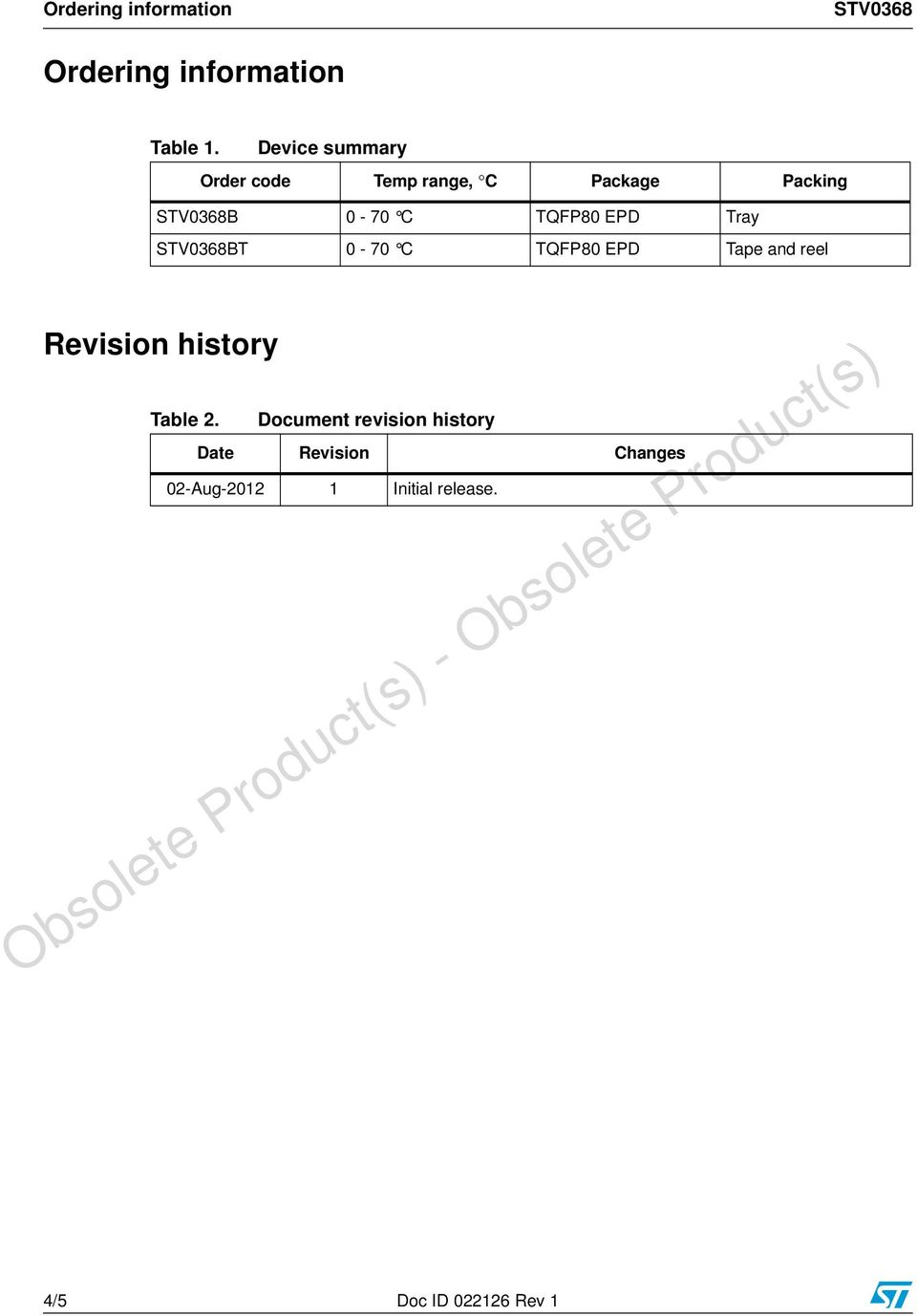 EPD Tray BT 0-70 C TQFP80 EPD Tape and reel Revision history Table 2.