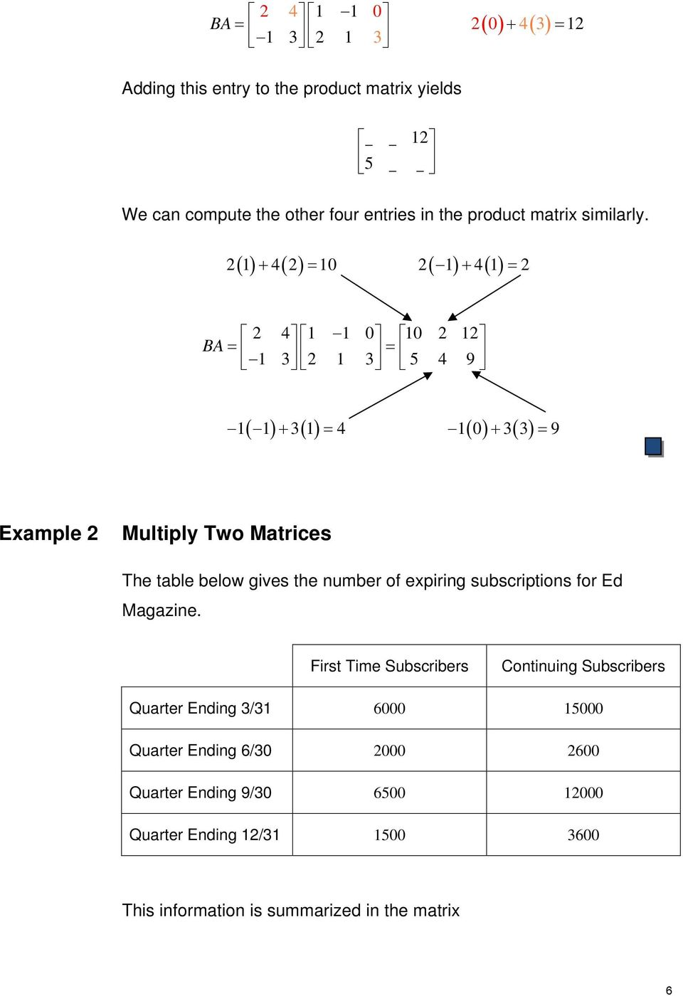 2 42 0 2 4 2 2 4 0 0 2 2 BA 3 2 3 5 4 9 3 4 0 33 9 Example 2 Multiply Two Matrices The table below gives the number of expiring
