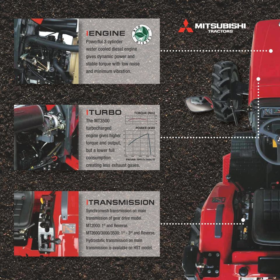 ITURBO The MT500 turbocharged engine gives higher torque and output, but a lower full consumption creating less