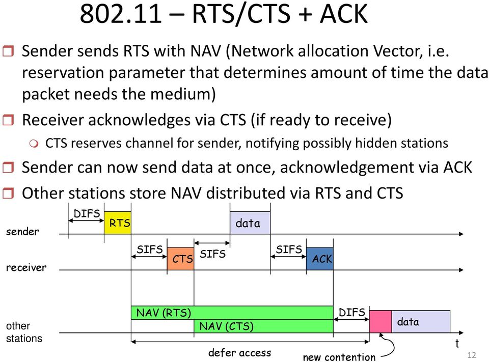 the medium) Receiver acknowledges via CTS (if ready to receive) CTS reserves channel for sender, notifying possibly hidden stations
