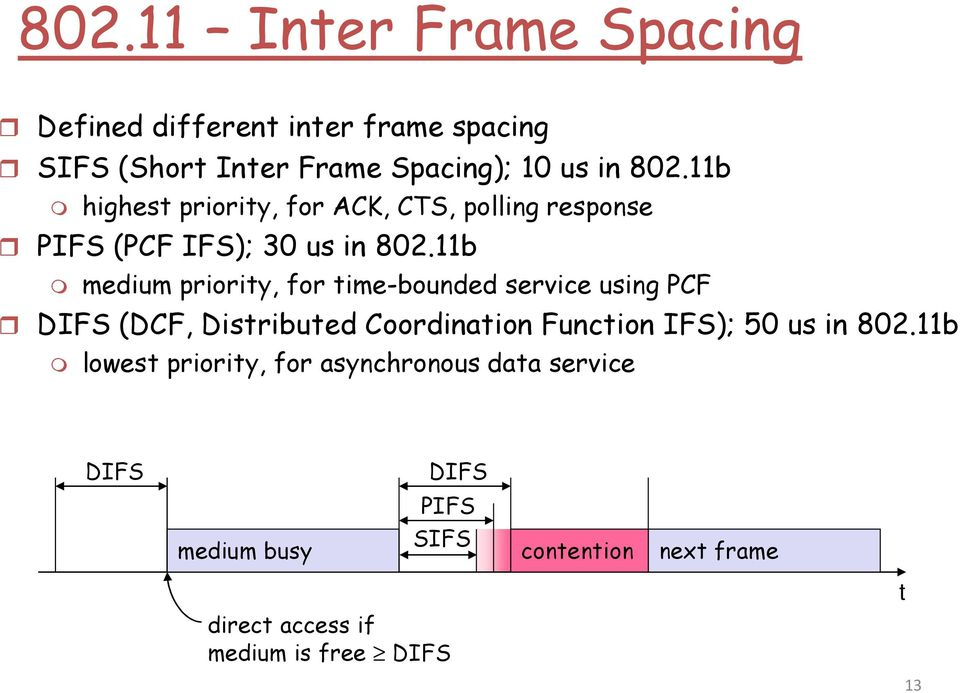 11b medium priority, for time-bounded service using PCF DIFS (DCF, Distributed Coordination Function IFS); 50 us