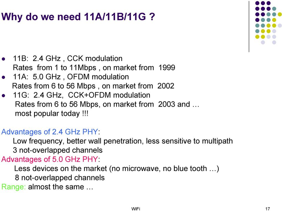 4 GHz, CCK+OFDM modulation Rates from 6 to 56 Mbps, on market from 2003 and most popular today!!! Advantages of 2.