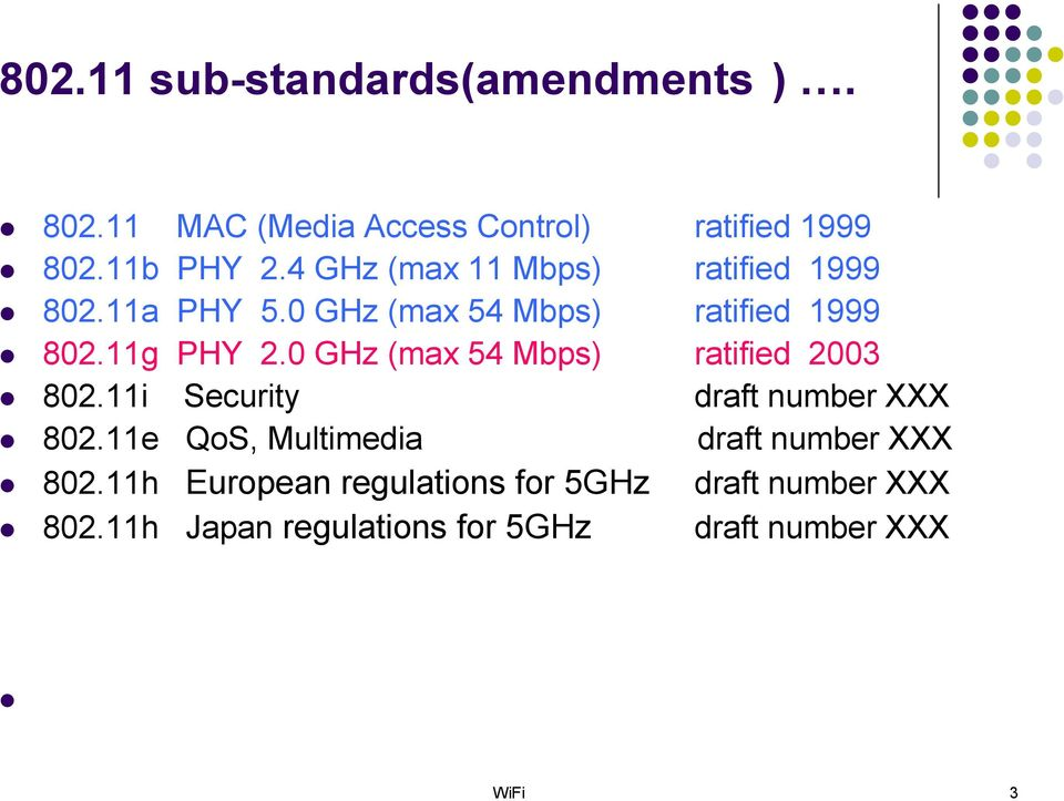 0 GHz (max 54 Mbps) ratified 2003 802.11i Security draft number XXX 802.