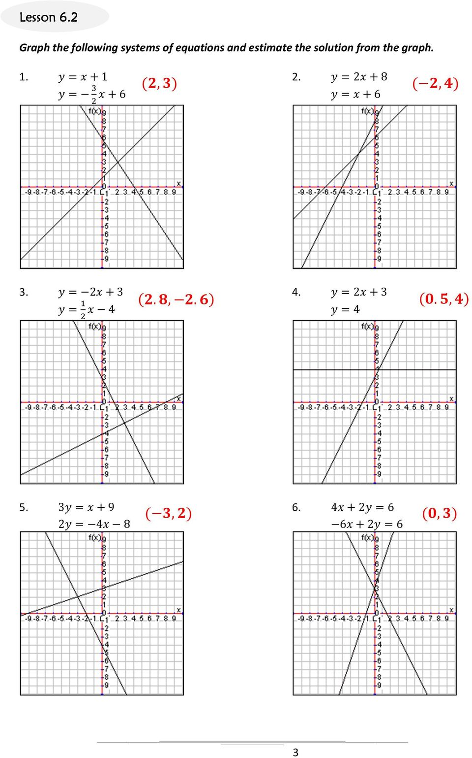 Unit 6 homework key lesson 61 graph the following linear equations and estimate the solution falaconquin