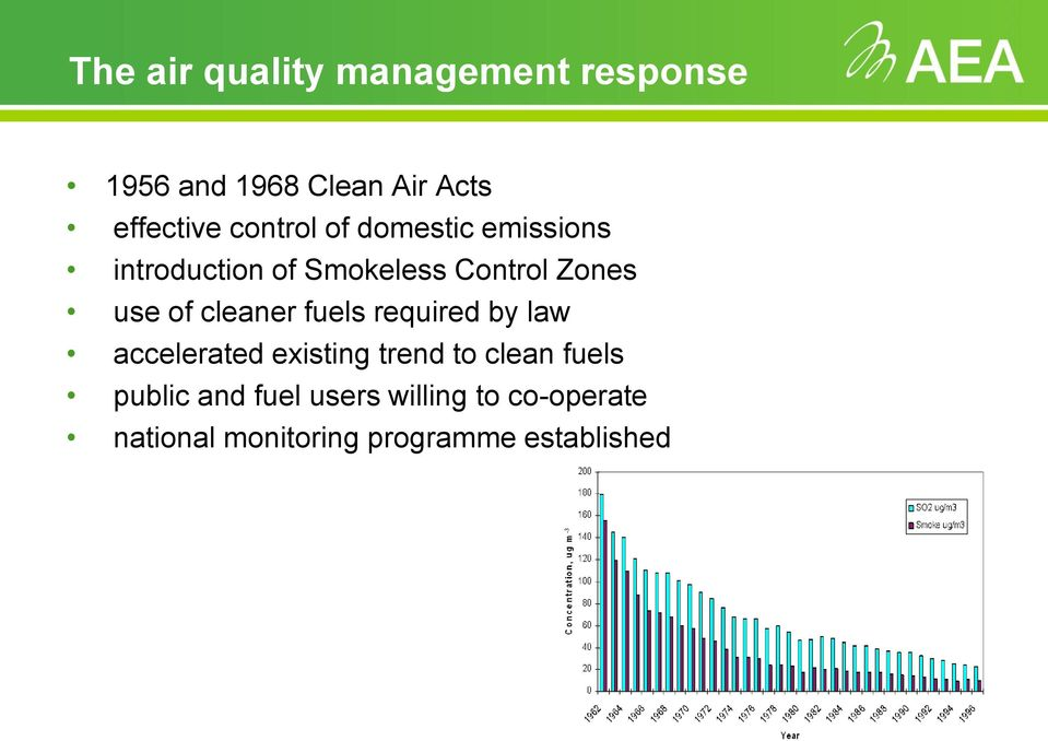 cleaner fuels required by law accelerated existing trend to clean fuels