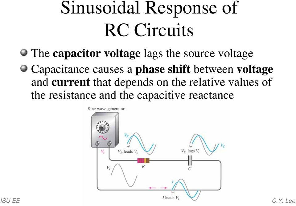 between voltage and current that depends on the relative