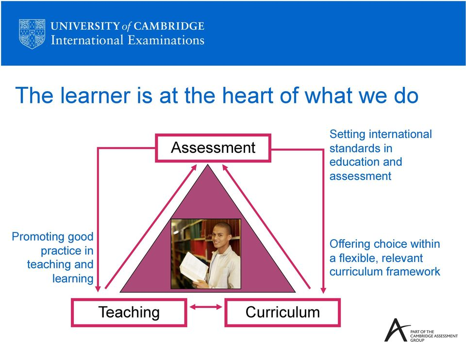 good practice in teaching and learning Offering choice within