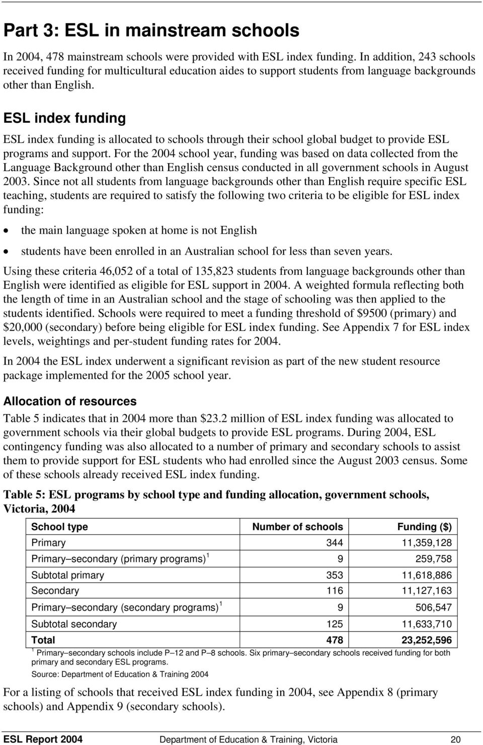ESL index funding ESL index funding is allocated to schools through their school global budget to provide ESL programs and support.