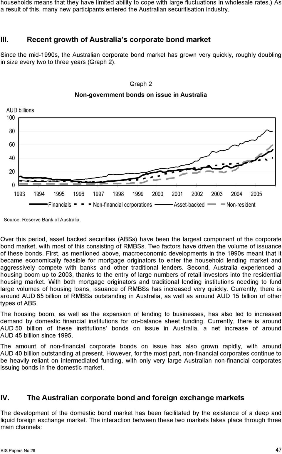 Graph 2 Non- bonds on issue in Australia 1 8 6 4 2 1993 1994 1995 1996 1997 1998 1999 2 21 22 23 24 25 Financials Non-financial corporations Asset-backed Non-resident Over this period, asset backed